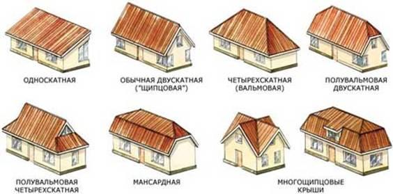 Типы конструкции крыши