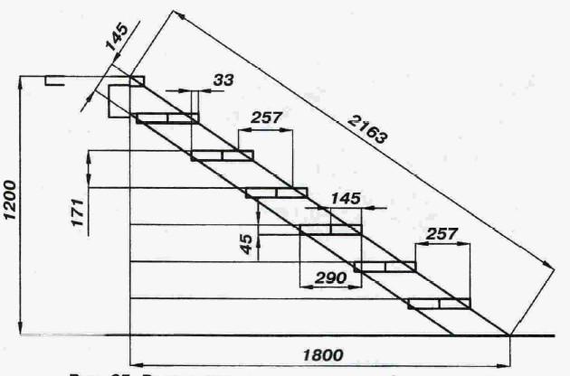 Как построить крыльцо к дому из дерева