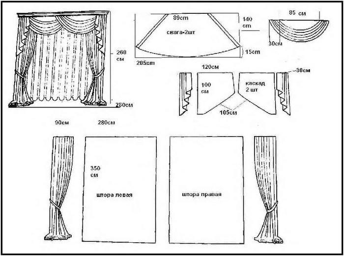 Шить шторы для кухни выкройки