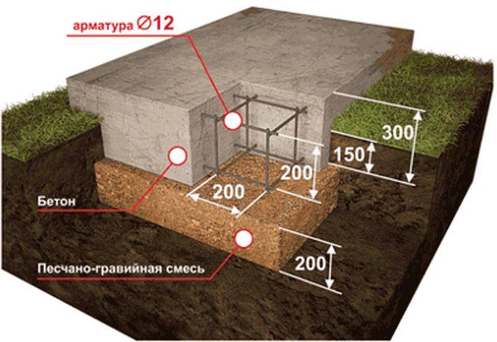 Плитный фундамент своими руками для дома пошаговая инструкция