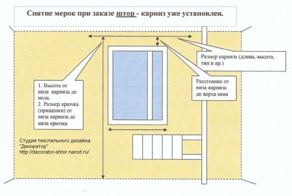 шторы для кухни своими руками с выкройками
