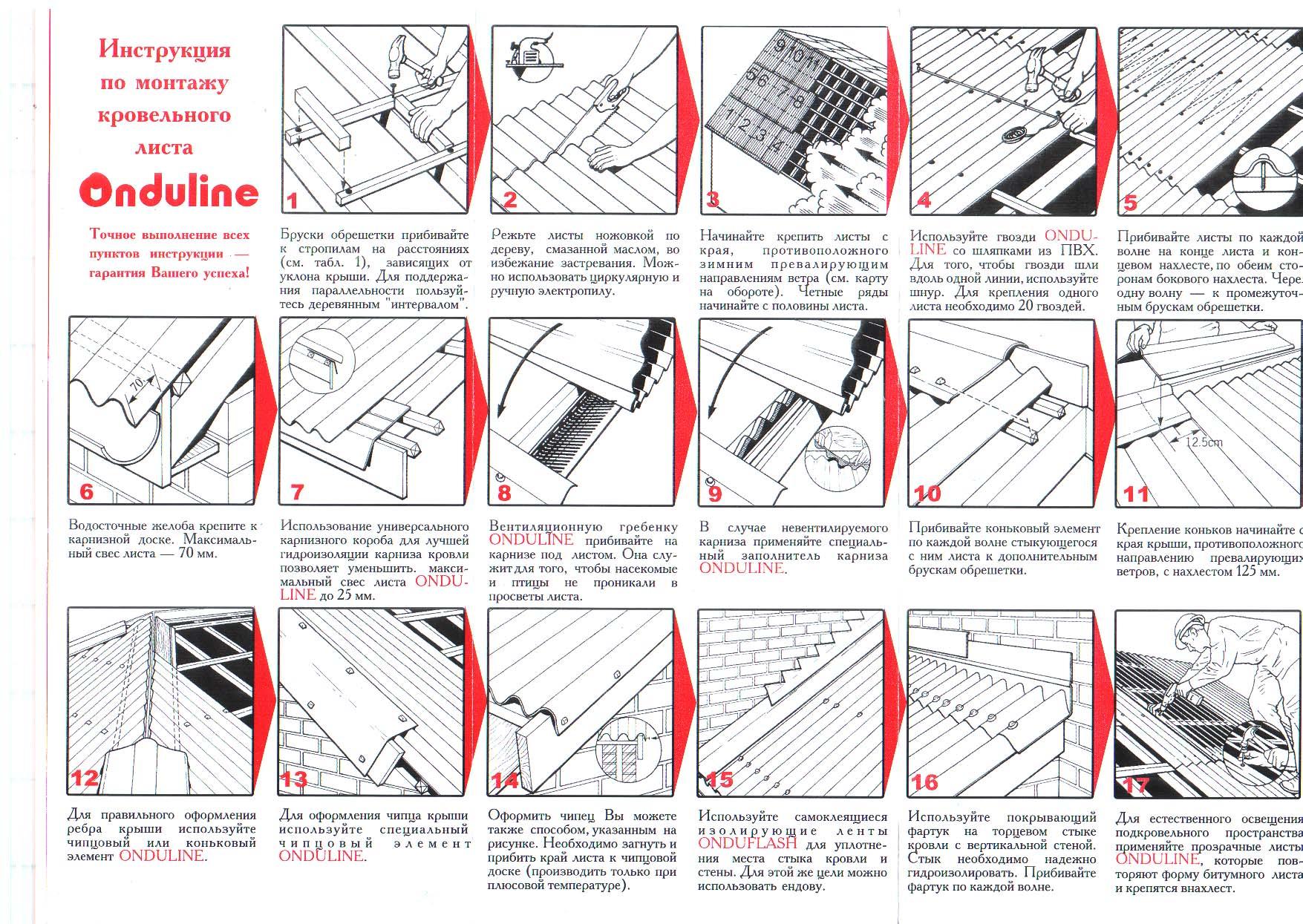 Как покрыть крышу профнастилом своими руками инструкция