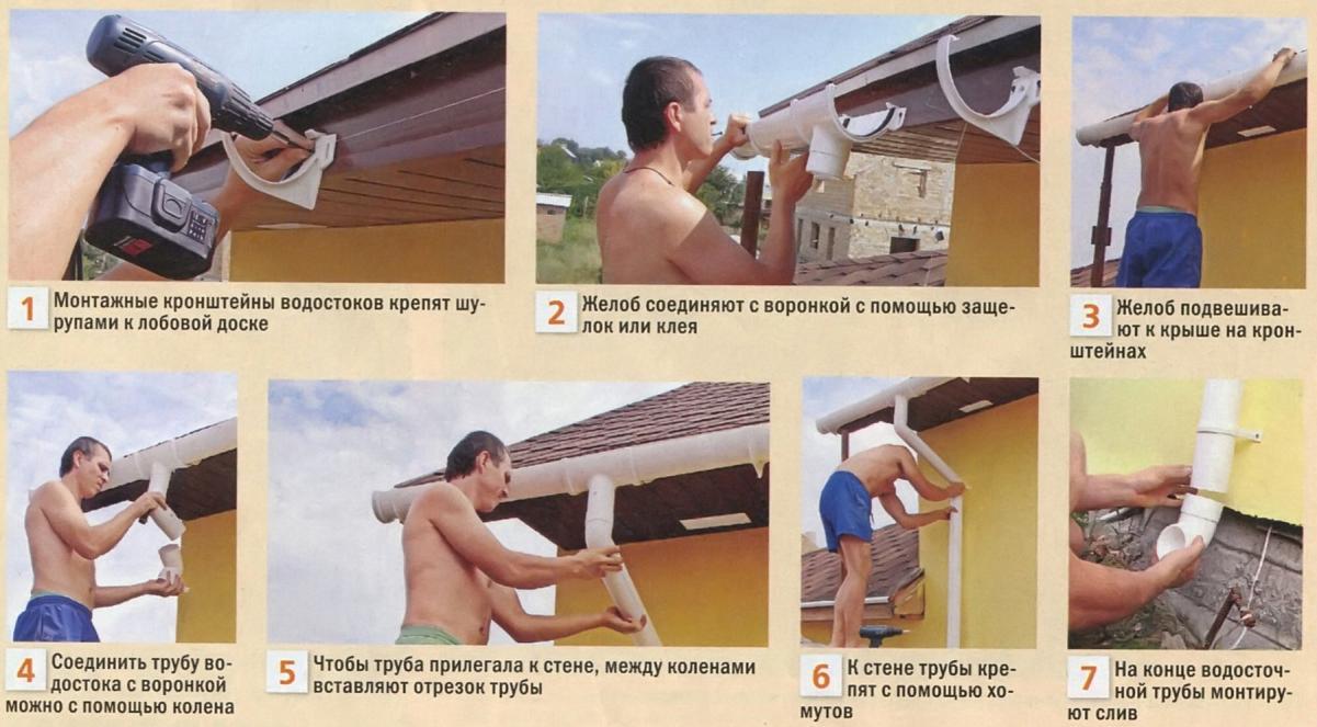 Устройство водостоков с крыши своими руками