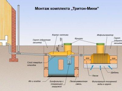 пример схемы наружной канализации
