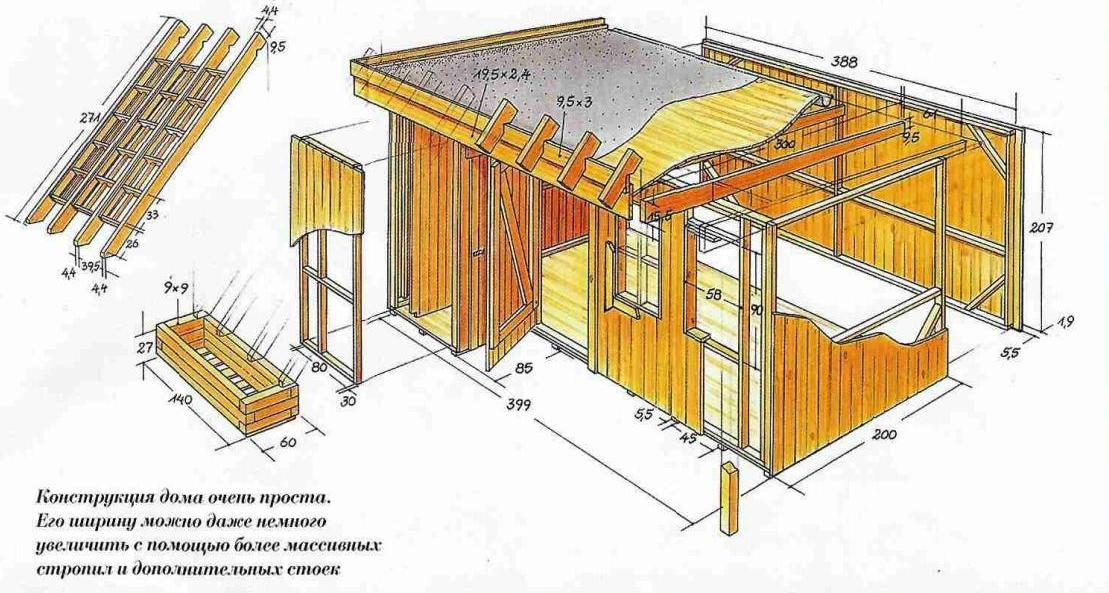 Каркасный дачный домик 6х4 своими руками