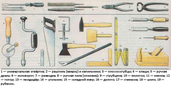 инструменты для изготовления наличников