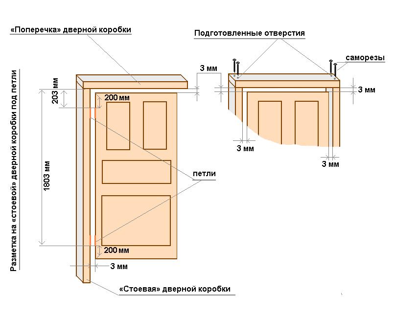 Установка двери своими руками коробка