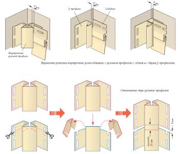 Установка внутренних угловых профилей