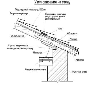 Односктная крыша узел опирания на стену