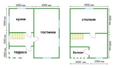 проекты каркасных дачных домов