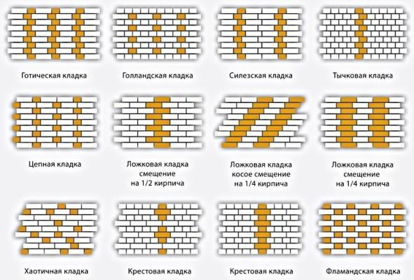 схема кладки декоративного кирпича