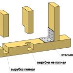 схема крепления бруса на бетон
