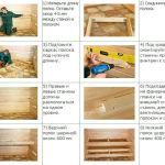 этапы установки полок в бане своими руками