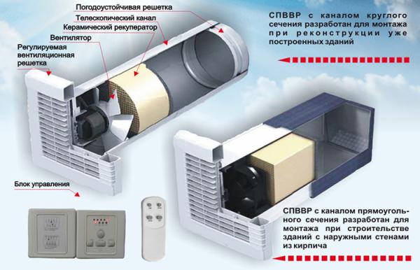 Схема приточно-вытяжной установки с рекуператором