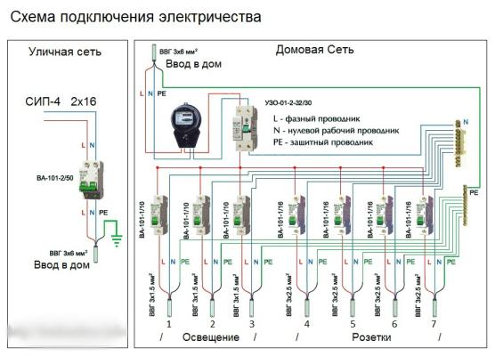 подключение электричества к дому от столба схема