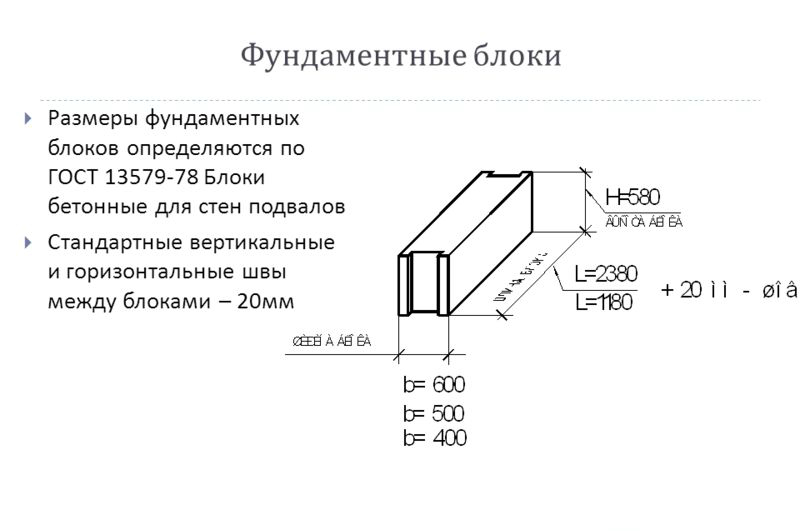 параметры фундаментных блоков