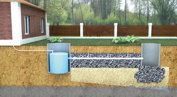пример автономной канализации