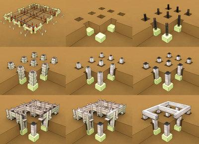 этапы строительтсва столбчатого фундамента
